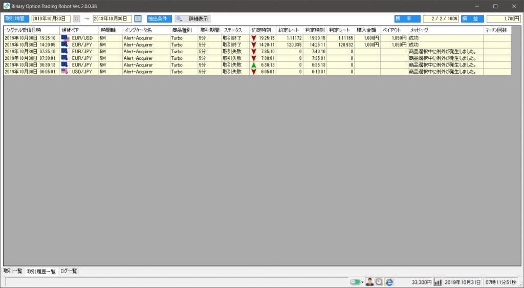 Binary Option Trading Robot Log