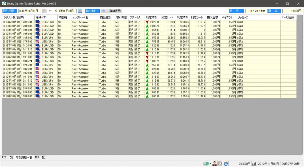 Binary Option Trading Robot Log