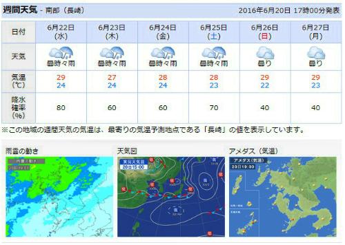 ヤフー天気予報