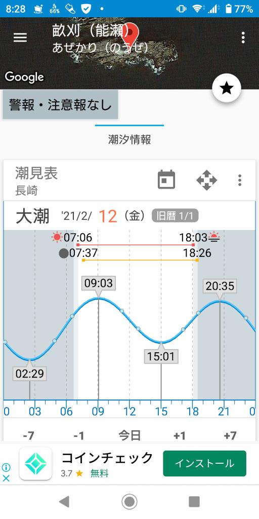 能瀬(水道瀬 東)タイドグラフ